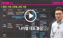 영상1_나라별대표불상